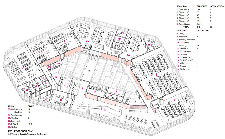 Gow Hastings design for proposed OsgoodePD Floor Plan